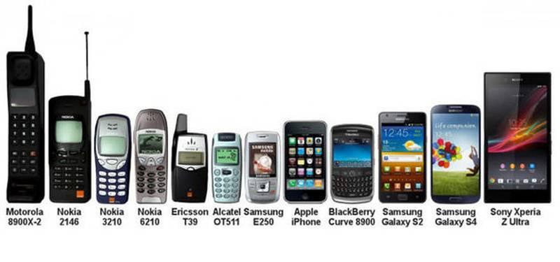 Kore'de cep telefonu