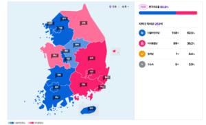 Kore ülke geneli